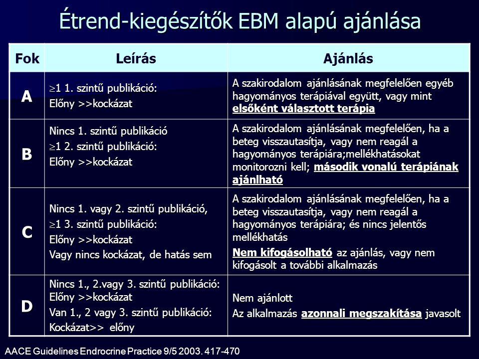 Étrend-kiegészítők EBM alapú ajánlása