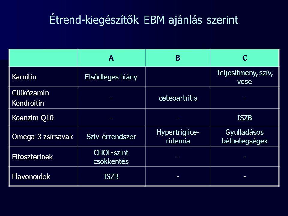 Étrend-kiegészítők EBM ajánlás szerint