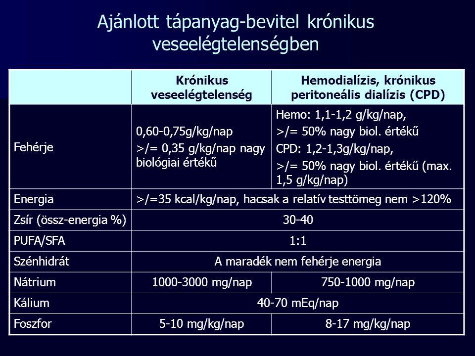 Ajánlott tápanyag-bevitel krónikus veseelégtelenségben