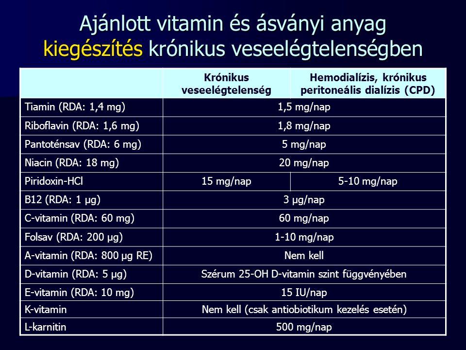 Ajánlott vitamin és ásványi anyag kiegészítés krónikus veseelégtelenségben