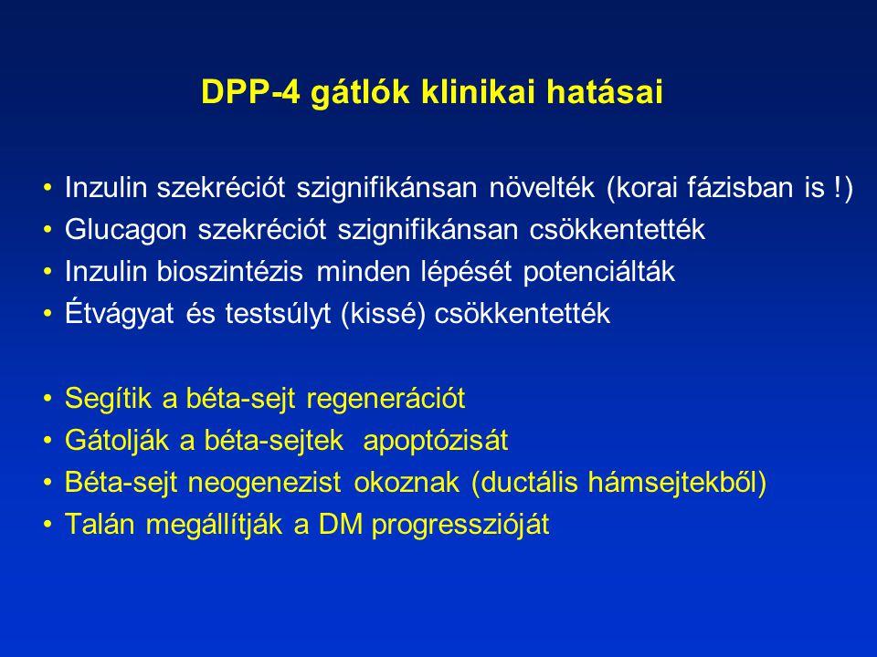 DPP-4 gátlók klinikai hatásai