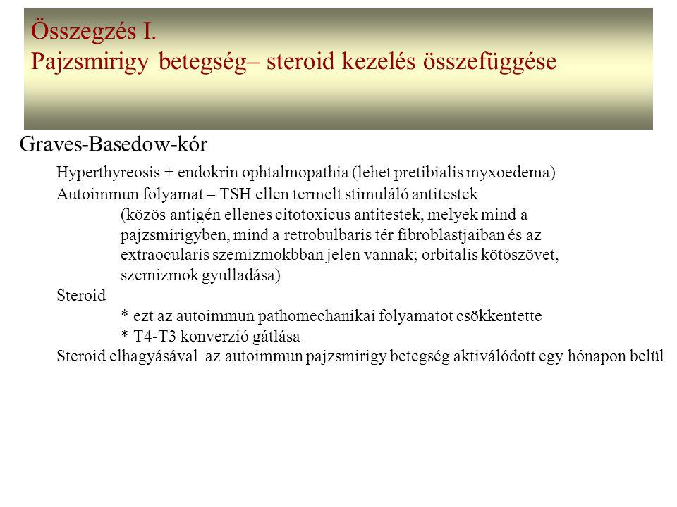 Pajzsmirigy betegség– steroid kezelés összefüggése