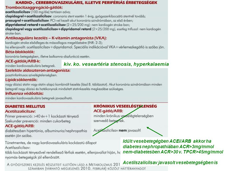kiv. ko. veseartéria stenosis, hyperkalaemia