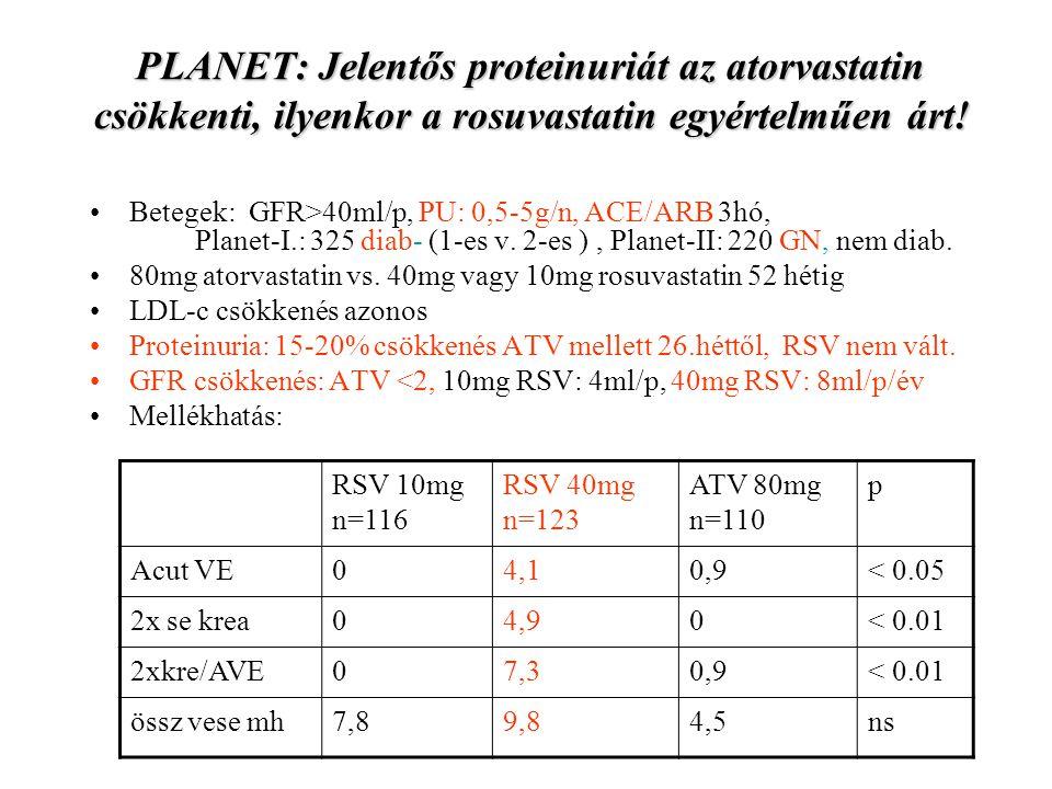 PLANET: Jelentős proteinuriát az atorvastatin csökkenti, ilyenkor a rosuvastatin egyértelműen árt!