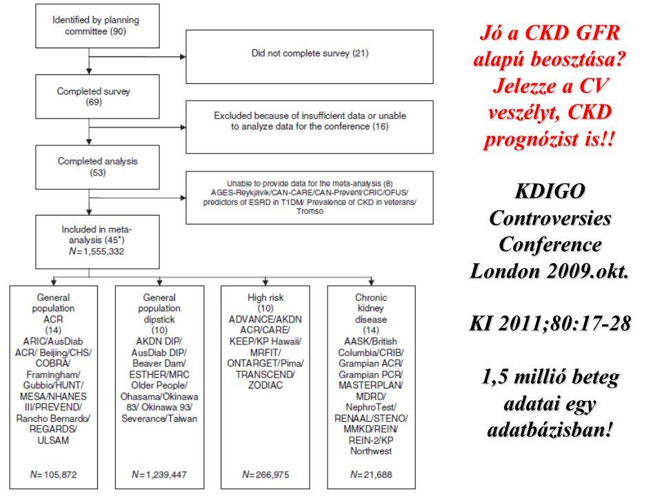 Jó a CKD GFR alapú beosztása. Jelezze a CV veszélyt, CKD prognózist is