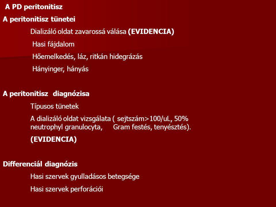 A PD peritonitisz A peritonitisz tünetei