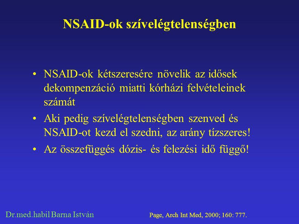 NSAID-ok szívelégtelenségben