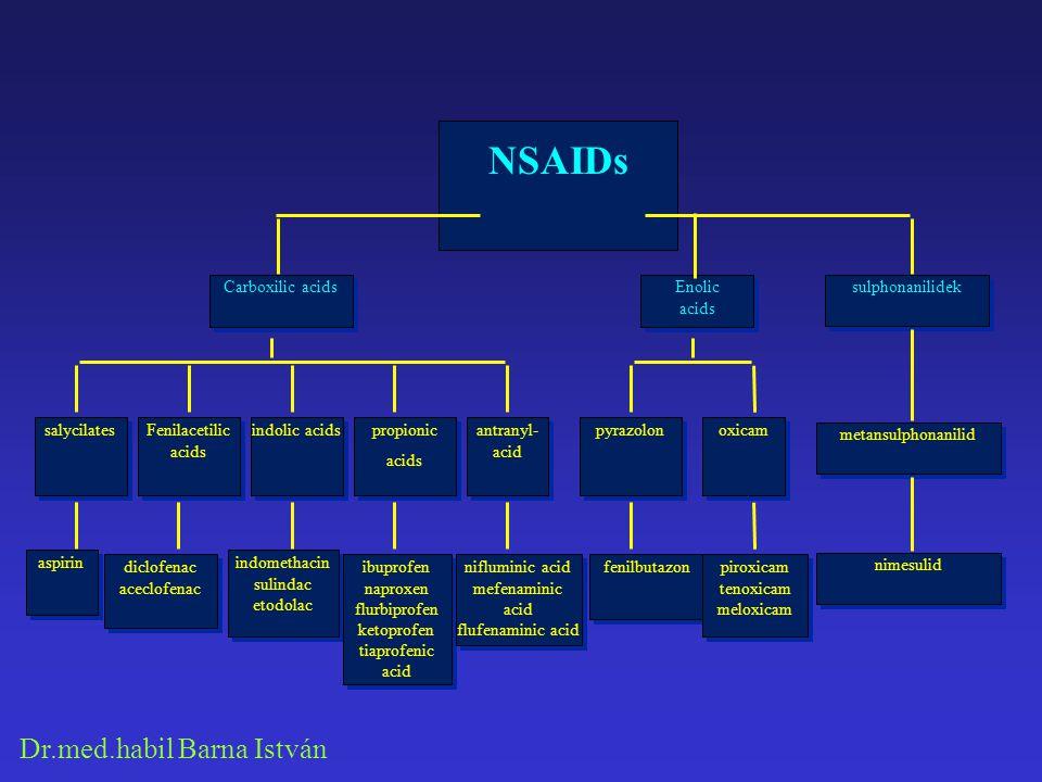 NSAIDs Carboxilic acids Enolic acids sulphonanilidek salycilates