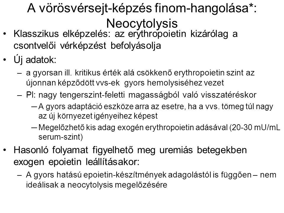 A vörösvérsejt-képzés finom-hangolása*: Neocytolysis