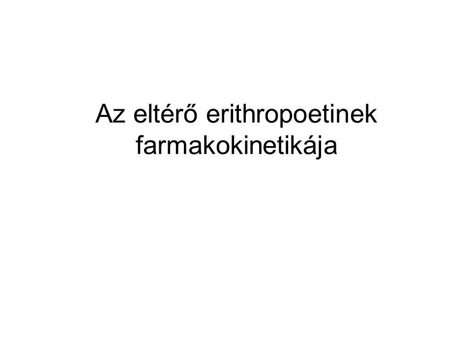 Az eltérő erithropoetinek farmakokinetikája