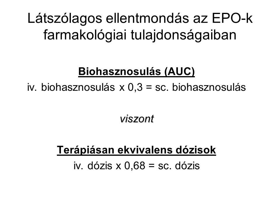 Látszólagos ellentmondás az EPO-k farmakológiai tulajdonságaiban
