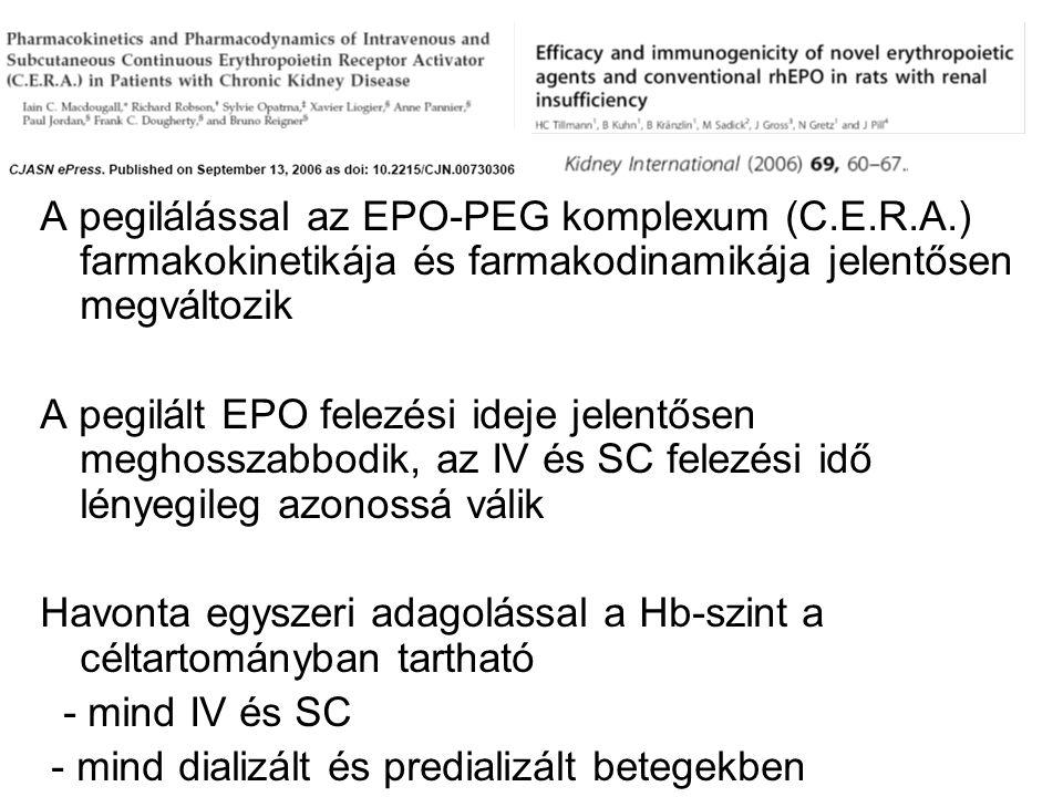 A pegilálással az EPO-PEG komplexum (C. E. R. A