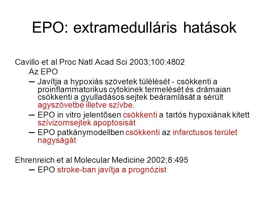 EPO: extramedulláris hatások