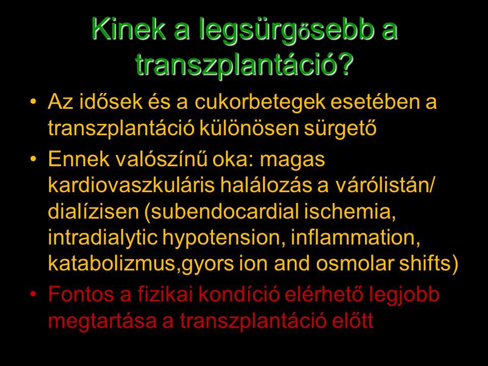 Kinek a legsürgősebb a transzplantáció