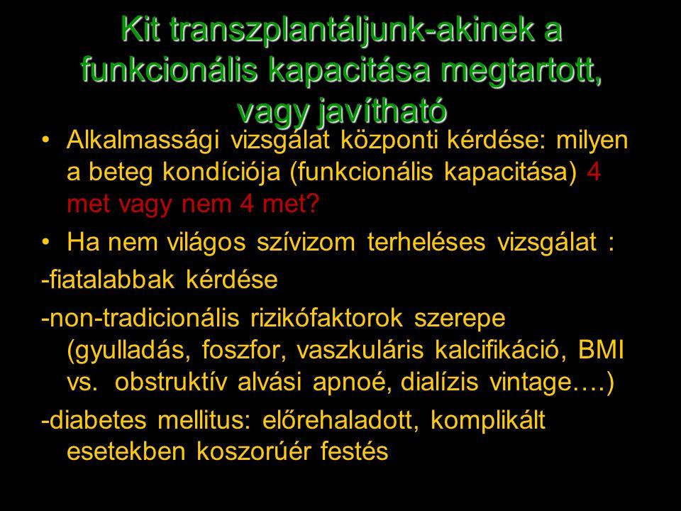 Kit transzplantáljunk-akinek a funkcionális kapacitása megtartott, vagy javítható