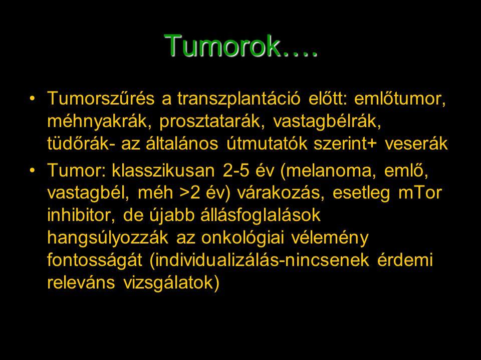 Tumorok…. Tumorszűrés a transzplantáció előtt: emlőtumor, méhnyakrák, prosztatarák, vastagbélrák, tüdőrák- az általános útmutatók szerint+ veserák.