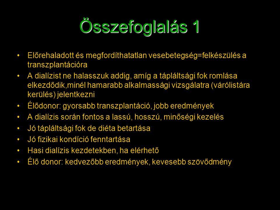 Összefoglalás 1 Előrehaladott és megfordíthatatlan vesebetegség=felkészülés a transzplantációra.