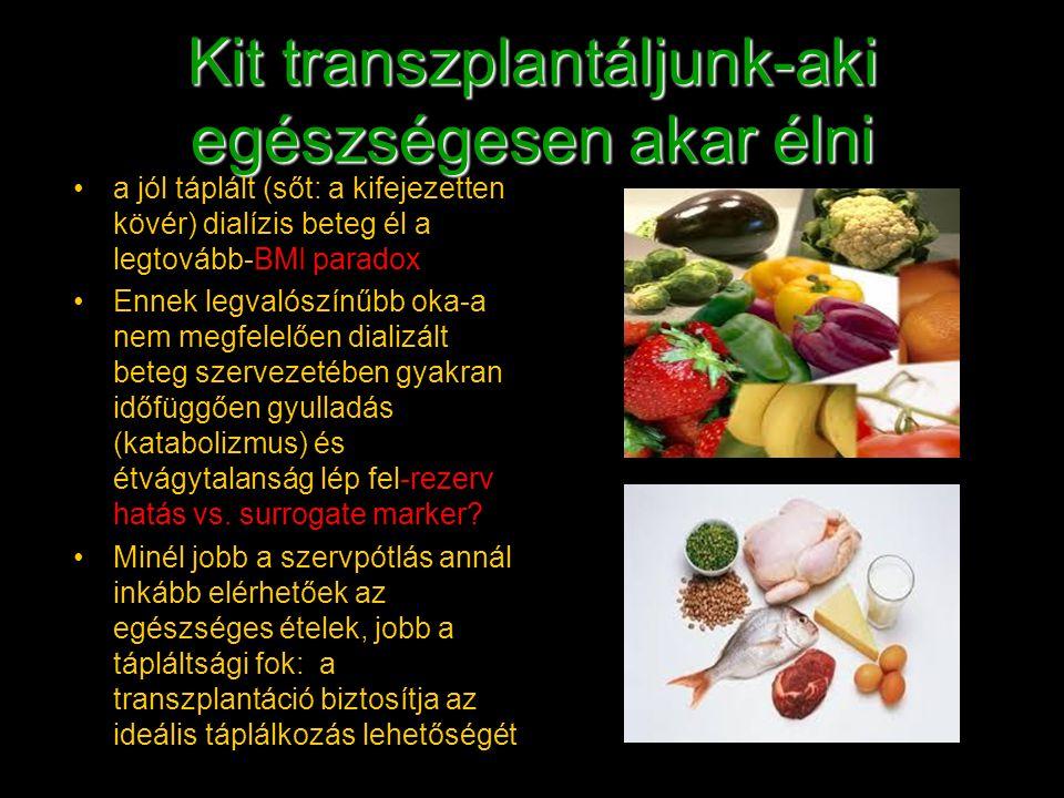 Kit transzplantáljunk-aki egészségesen akar élni