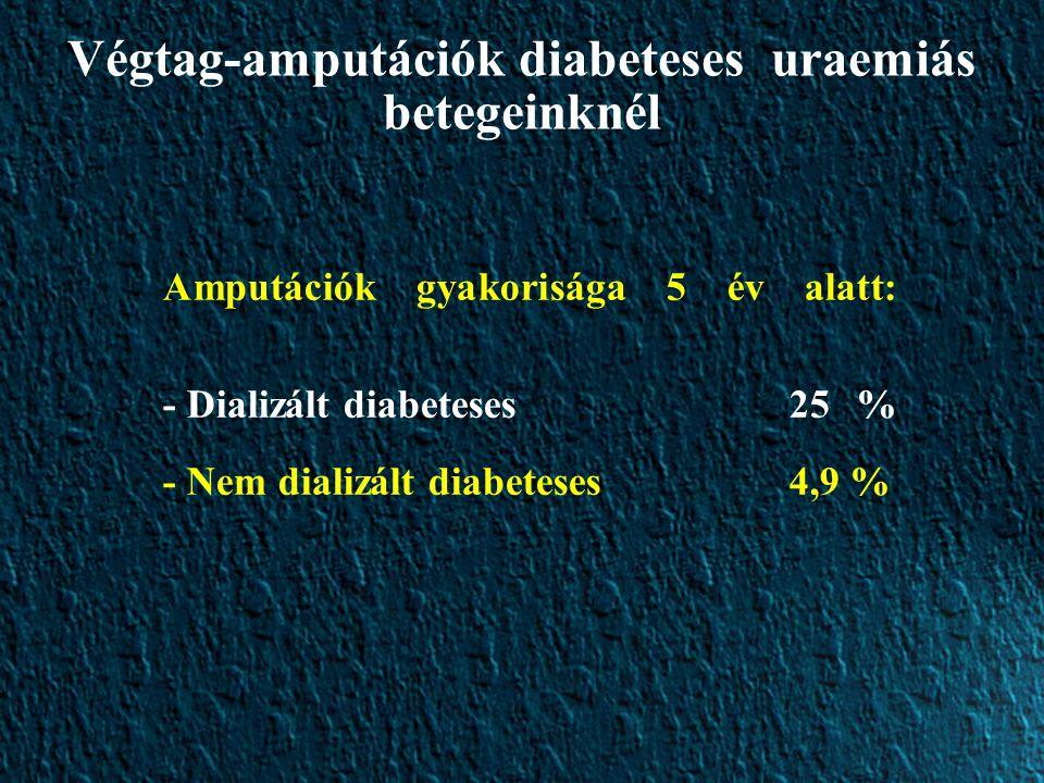 Végtag-amputációk diabeteses uraemiás betegeinknél