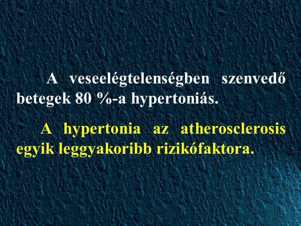 A hypertonia az atherosclerosis egyik leggyakoribb rizikófaktora.