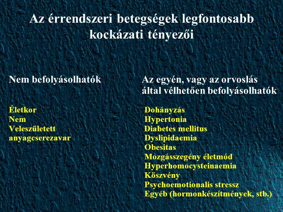 Az érrendszeri betegségek legfontosabb kockázati tényezői