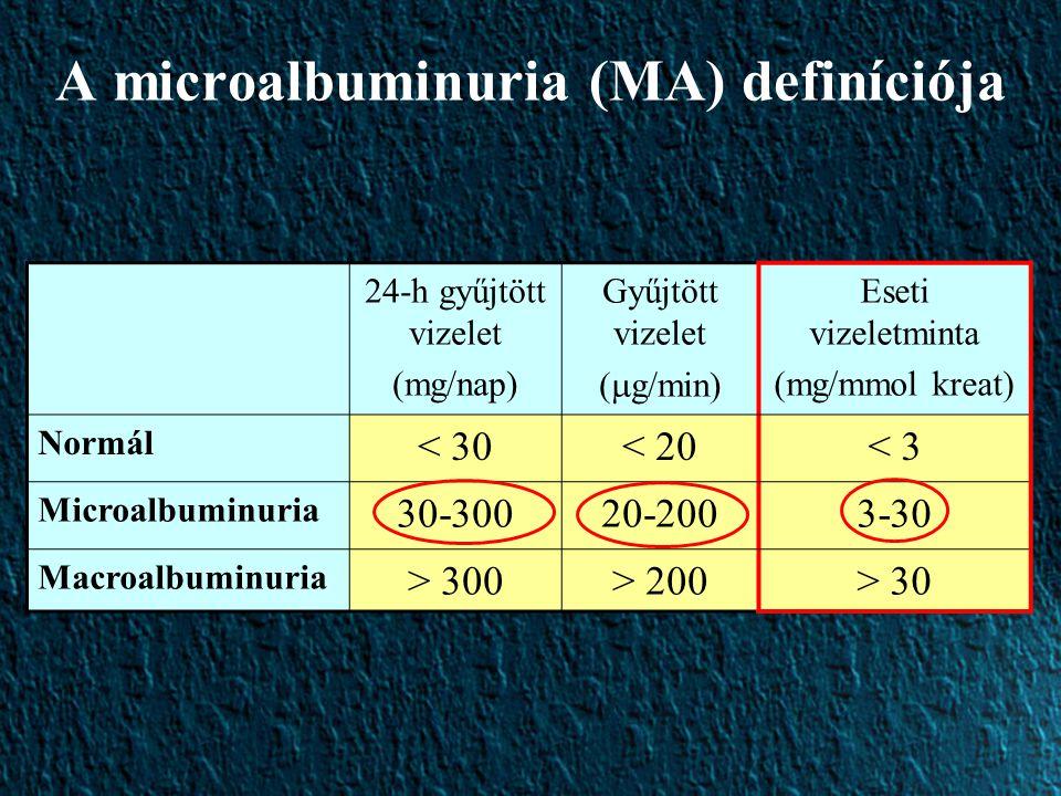 A microalbuminuria (MA) definíciója