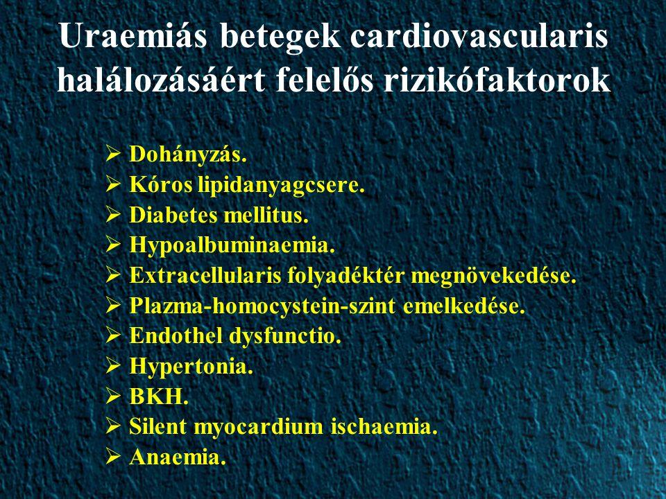 Uraemiás betegek cardiovascularis halálozásáért felelős rizikófaktorok