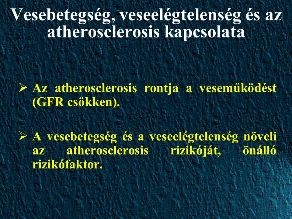 Vesebetegség, veseelégtelenség és az atherosclerosis kapcsolata