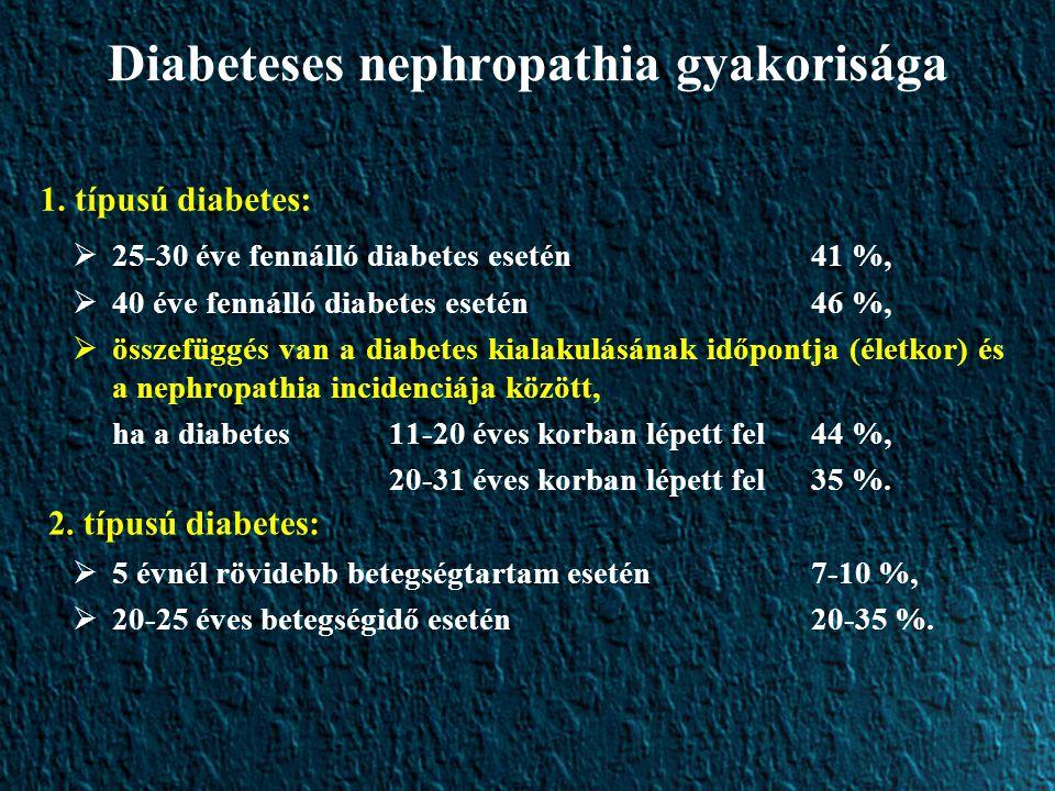 Diabeteses nephropathia gyakorisága