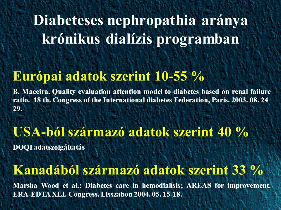 Diabeteses nephropathia aránya krónikus dialízis programban