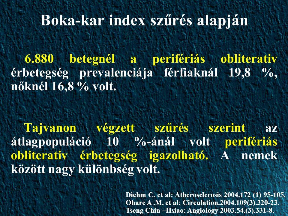 Boka-kar index szűrés alapján