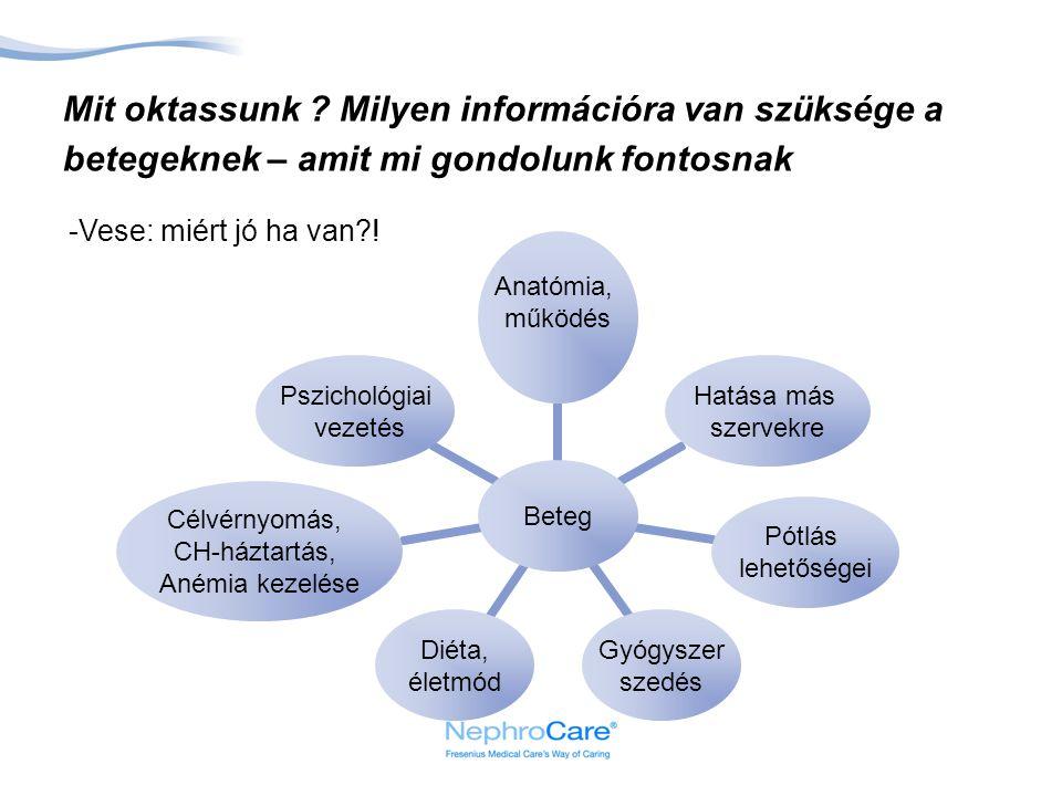 Mit oktassunk Milyen információra van szüksége a betegeknek – amit mi gondolunk fontosnak
