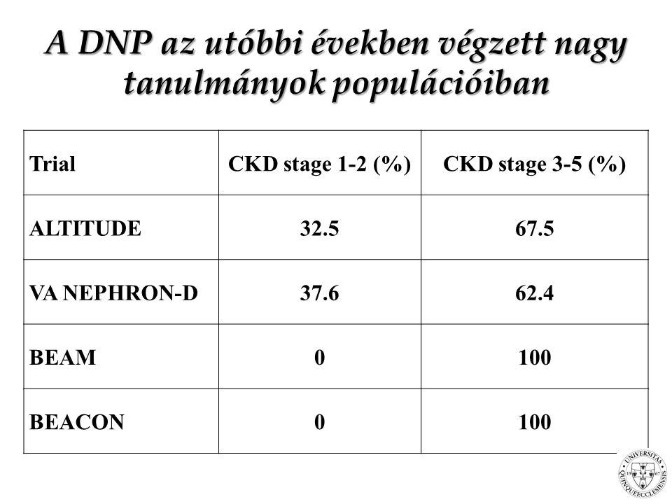 A DNP az utóbbi években végzett nagy tanulmányok populációiban