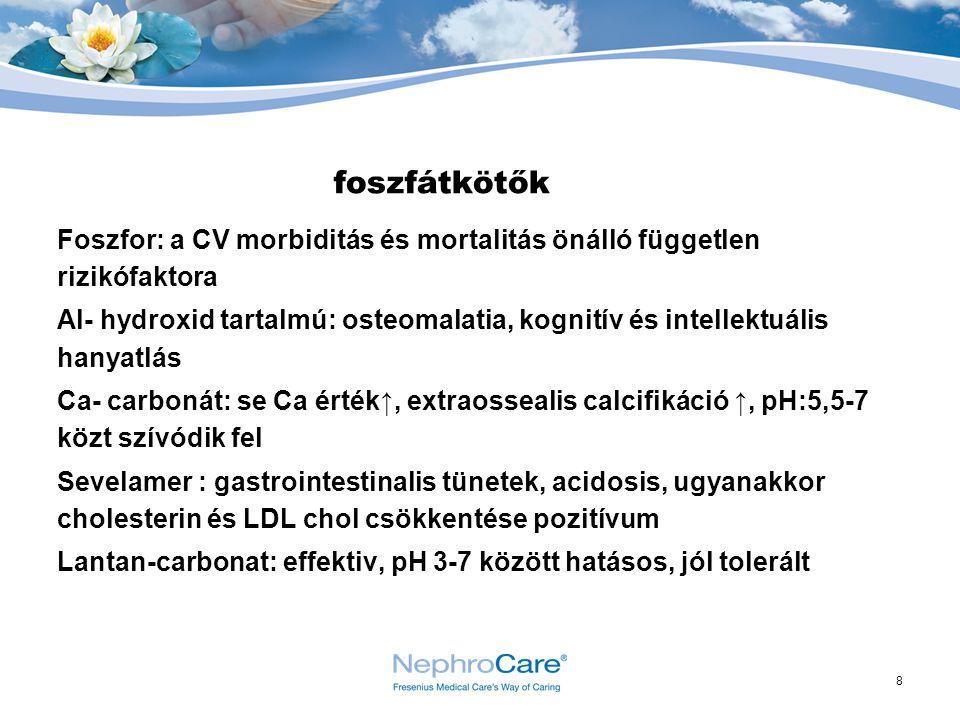foszfátkötők Foszfor: a CV morbiditás és mortalitás önálló független rizikófaktora.