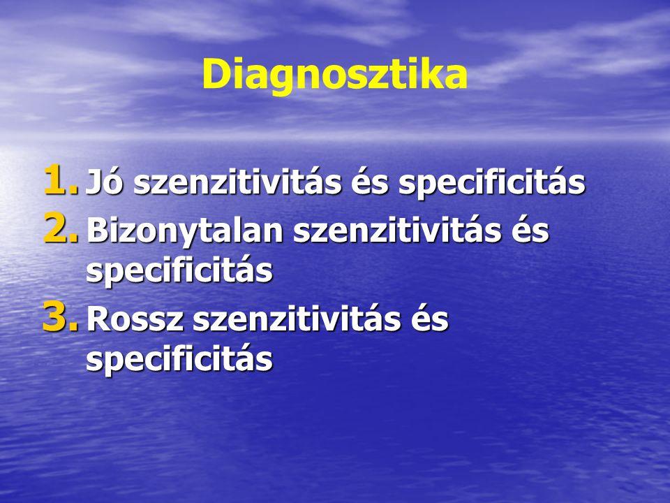 Diagnosztika Jó szenzitivitás és specificitás