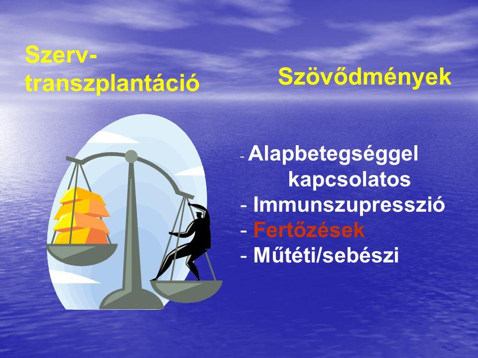 Szerv- transzplantáció Szövődmények Immunszupresszió Fertőzések