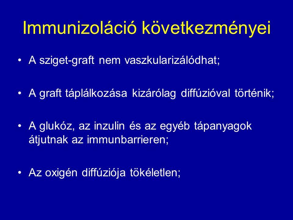 Immunizoláció következményei