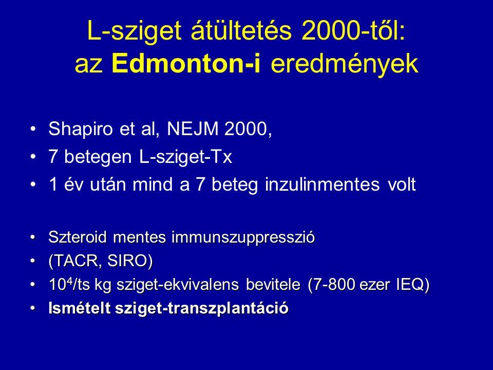 L-sziget átültetés 2000-től: az Edmonton-i eredmények