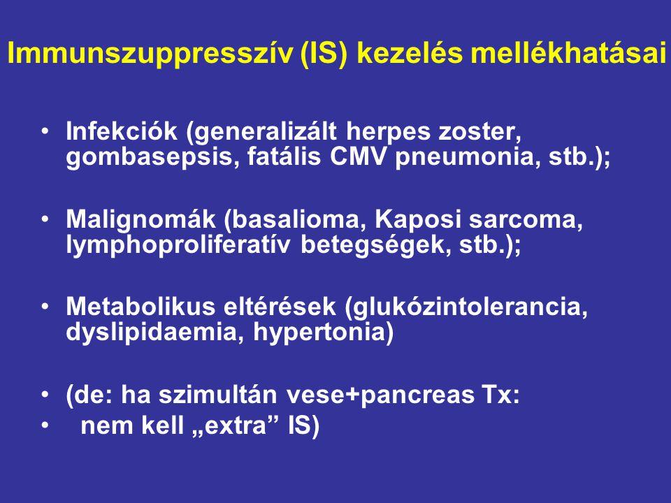 Immunszuppresszív (IS) kezelés mellékhatásai