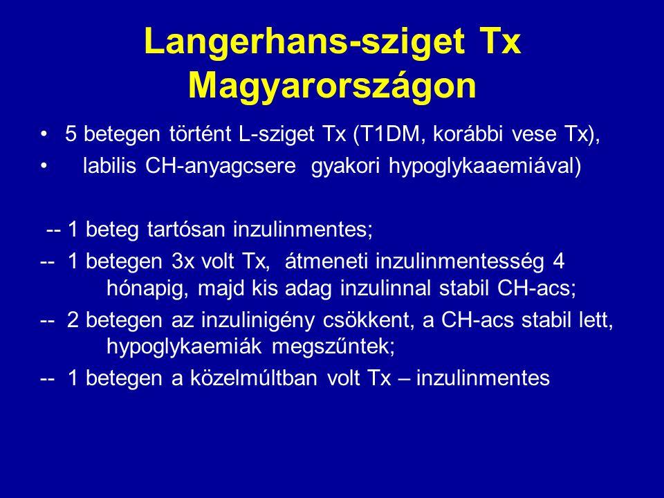 Langerhans-sziget Tx Magyarországon