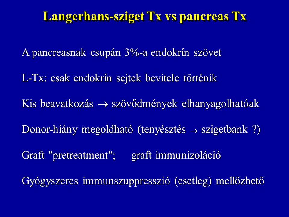 Langerhans-sziget Tx vs pancreas Tx