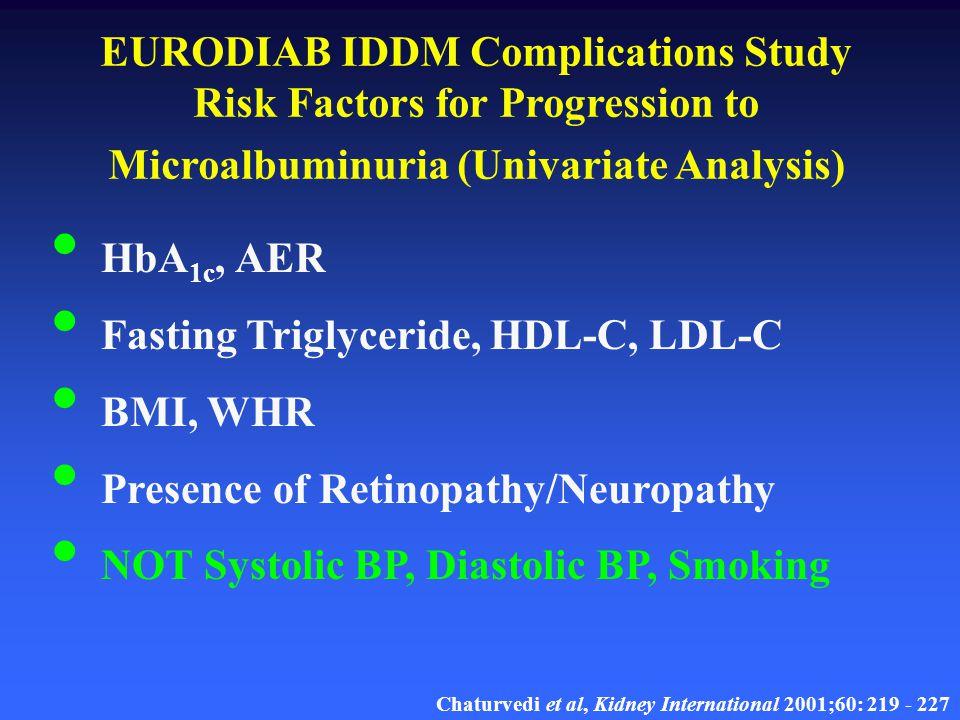 EURODIAB IDDM Complications Study