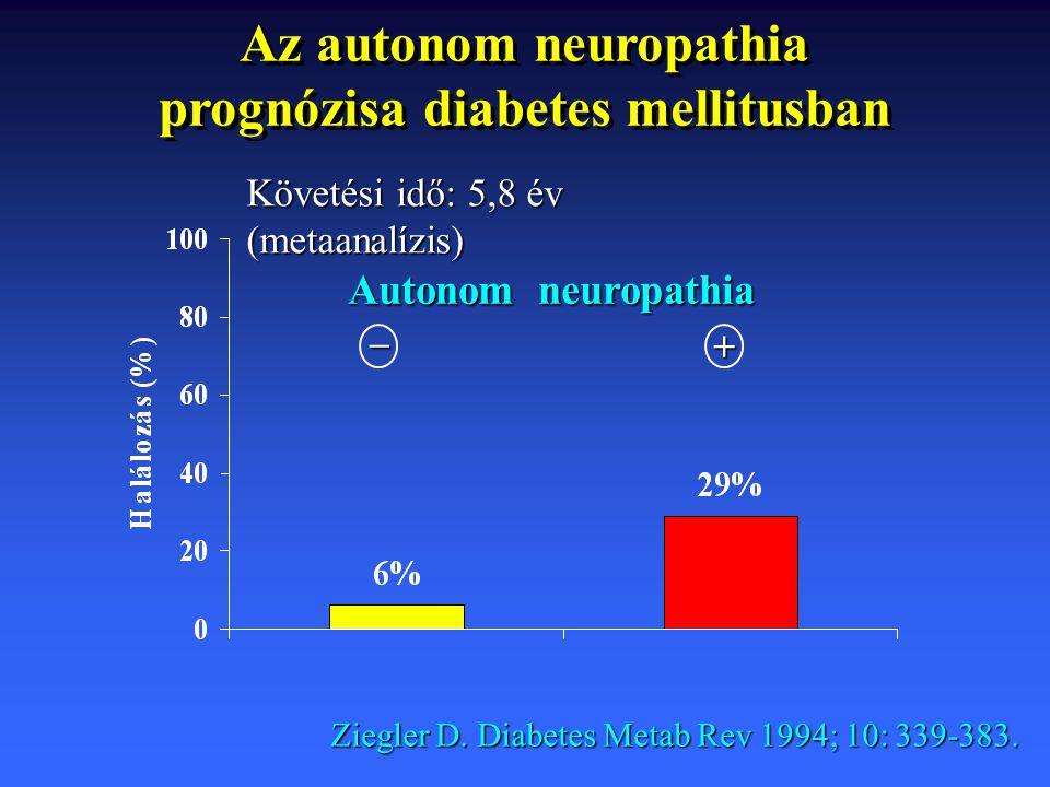 Az autonom neuropathia prognózisa diabetes mellitusban