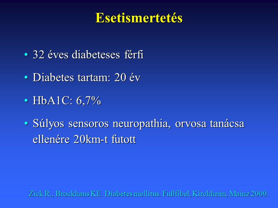 Esetismertetés 32 éves diabeteses férfi Diabetes tartam: 20 év