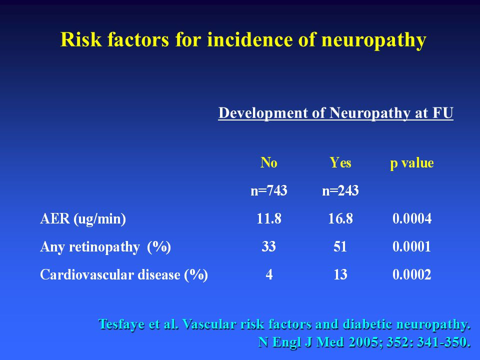 Risk factors for incidence of neuropathy