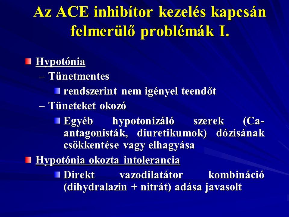 Az ACE inhibítor kezelés kapcsán felmerülő problémák I.