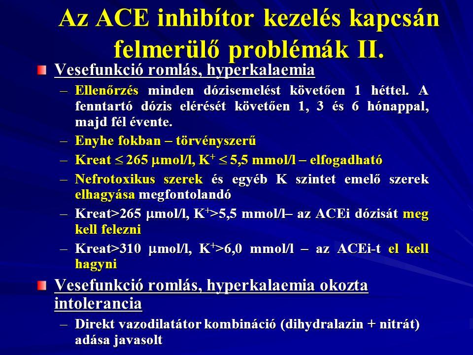 Az ACE inhibítor kezelés kapcsán felmerülő problémák II.