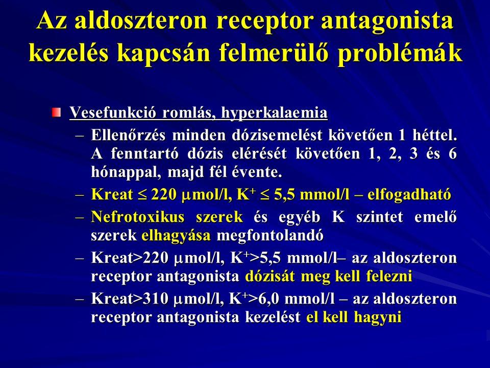 Az aldoszteron receptor antagonista kezelés kapcsán felmerülő problémák