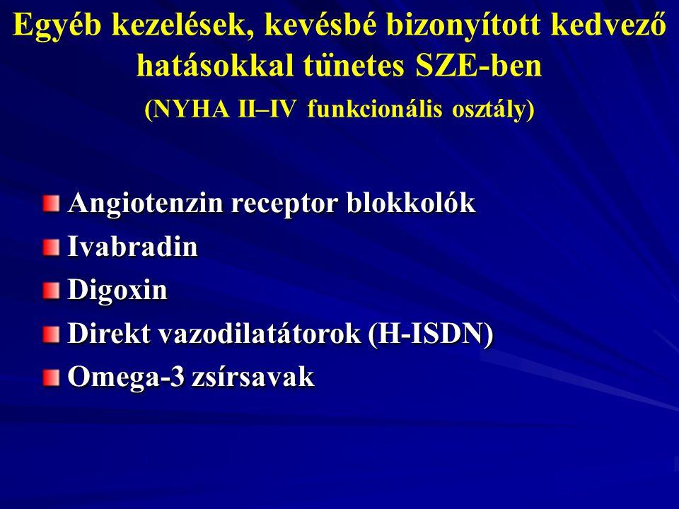 Egyéb kezelések, kevésbé bizonyított kedvező hatásokkal tünetes SZE-ben (NYHA II–IV funkcionális osztály)