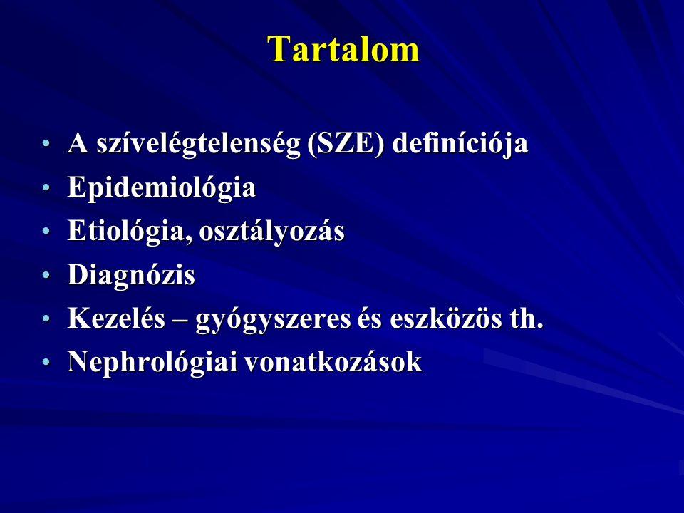 Tartalom A szívelégtelenség (SZE) definíciója Epidemiológia